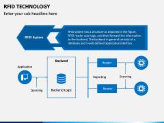 RFID Technology PPT Slide 12