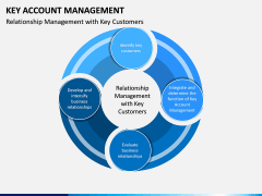Key Account Management PPT Slide 14