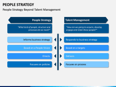 People Strategy PPT Slide 7