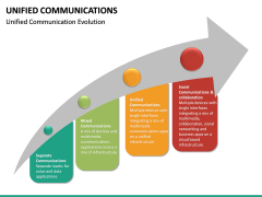 Unified Communications PPT Slide 21