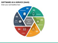 Software as a Service (SaaS) PPT Slide 23