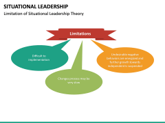 Situational Leadership PPT Slide 40