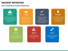 Incident Reporting PPT Slide 28