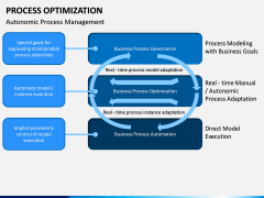 Process Optimization PPT Slide 17