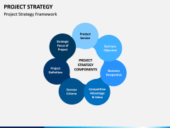 Project Strategy PPT Slide 1