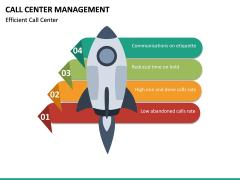 Call Center Management PPT Slide 15