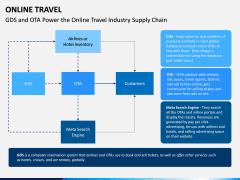 Online Travel PPT Slide 19