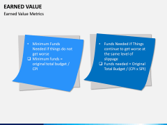 Earned Value PPT Slide 7