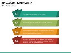 Key Account Management PPT Slide 41