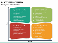 Benefit Effort Matrix PPT Slide 13