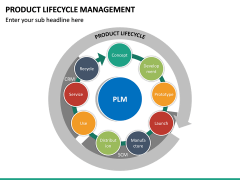 Product Life-cycle Management PPT Slide 24