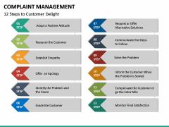 Complaint Management PPT slide 24