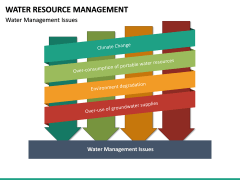 Water Resource Management PPT slide 27