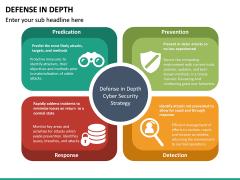 Defense in Depth PPT Slide 16