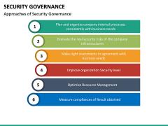 Security Governance PPT Slide 32