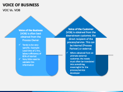 Voice of Business PPT Slide 10