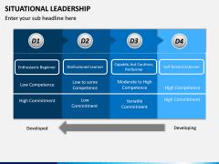 Situational Leadership PPT Slide 9