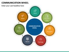 Communication Wheel PPT Slide 14