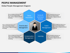 People Management PPT slide 11