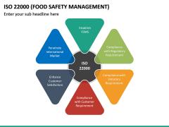 ISO 22000 PPT Slide 18