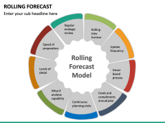 Rolling Forecast PPT Slide 12