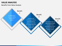 Value Analysis PPT Slide 10