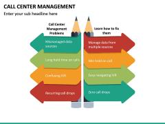 Call Center Management PPT Slide 13