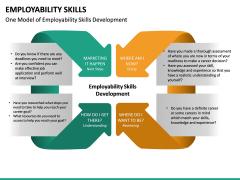 Employability Skills PPT Slide 14