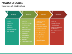 Project life cycle PPT slide 45