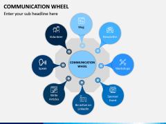 Communication Wheel PPT Slide 2