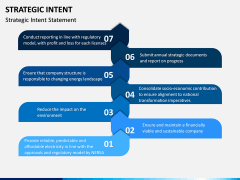 Strategic Intent PPT Slide 5