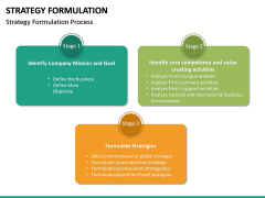 Strategy Formulation PPT slide 23