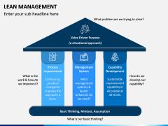 Lean Management PPT Slide 9