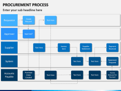 Procurement Process PPT Slide 15