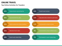 Online Travel PPT Slide 30