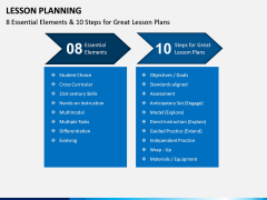 Lesson Planning PPT Slide 8