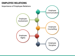 Employee Relations PPT Slide 25