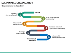 Sustainable Organization PPT Slide 24