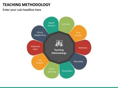 Teaching Methodogy PPT Slide 19