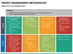 Project Management Methodology PPT Slide 16
