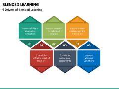 Blended Learning PPT Slide 24