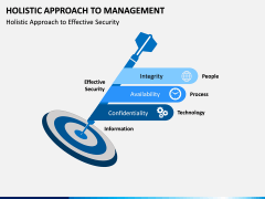 Holistic Approach to Management PPT Slide 2