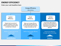 Energy Efficiency PPT Slide 11