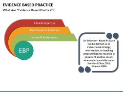 Evidence Based Practice PPT slide 17