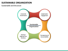 Sustainable Organization PPT Slide 17