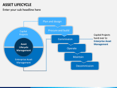 Asset Lifecycle PPT Slide 9
