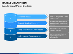 Market Orientation PPT slide 4