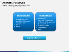 Employee Turnover PPT Slide 12