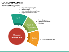 Cost Management PPT slide 36