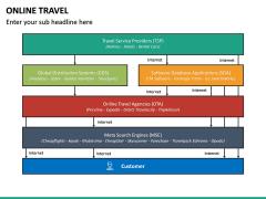Online Travel PPT Slide 44